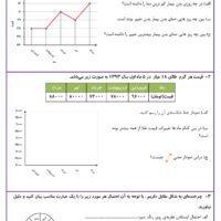 آزمون ریاضی چهارم دبستان فصل ۷