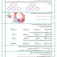 آزمون  فارسی ونگارش کلاس چهارم نوبت دوّم