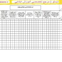 چک لیست اهداف درس. فارسی چهارم  جدید