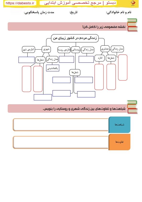 آزمون عملكردي اجتماعی چهارم دبستان  زندگی مردم در كشور ايران