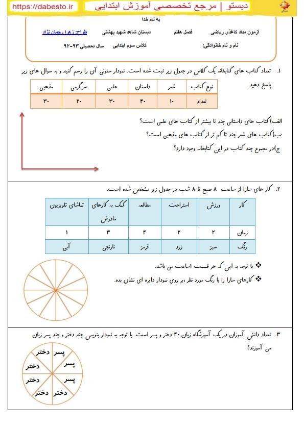 مداد کاغذی ریاضی فصل هفتم ریاضی چهارم ابتدایی1