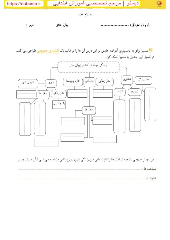 کاربرگ مطالعات اجتماعی چهارم ابتدایی درس 5